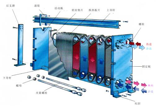 可折板式换换热器结构图.jpg