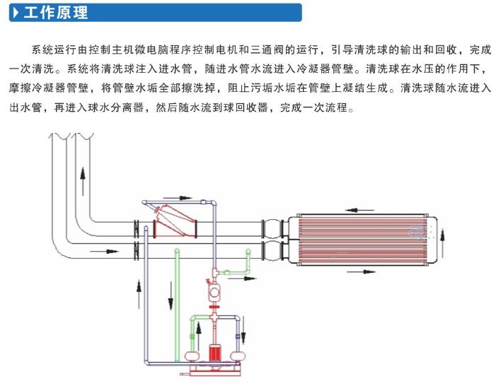 电路 电路图 电子 设计 素材 原理图 708_546